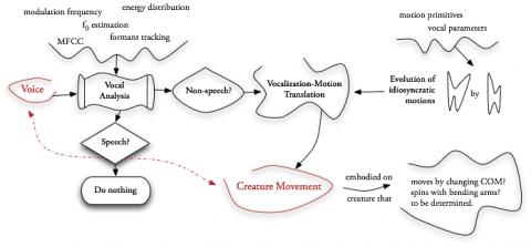 syngvab system diagram