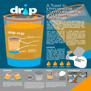 DRIP Poster